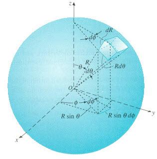 EE 215 Electromagnetic Fields